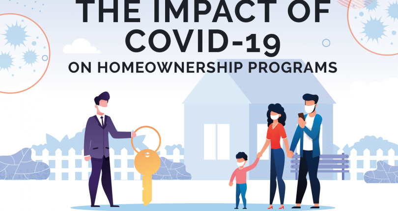 Homeownership Program Index and the Impact of COVID-19 on Homeownership Programs